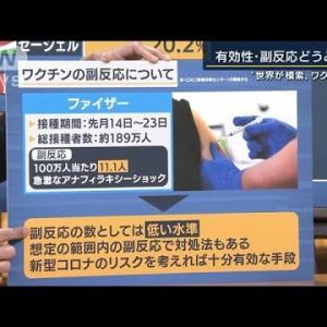有効性に副反応 ワクチン接種の懸念を解説(2021年1月27日)