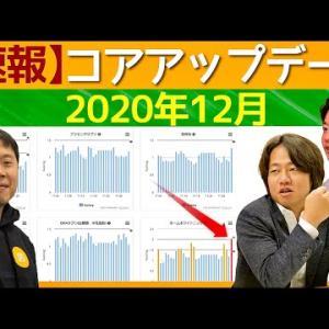 【SEO】2020年12月3日のGoogleコアアルゴリズムアップデートの変動を解説(速報)