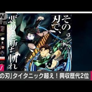 映画・鬼滅の刃 興行収入275億円突破で歴代2位浮上(2020年11月30日)