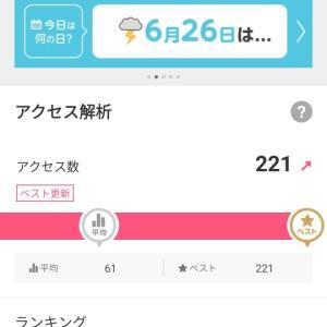 アクセス200超え!