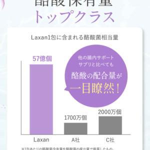 LAXANラクサンの価格-善玉菌の生成を促進