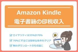 本日Amazone Kindleから印税の振込みがありました。