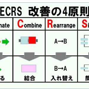 ECRSは仕事のムダを無くす改善の4原則-事例付