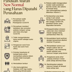 【ニューノーマル】インドネシアでの15のルール
