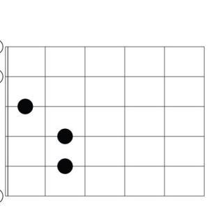 【ギター】Play Key E (C#m) での1,2弦開放:コード表にあまり載ってない押さえ方2