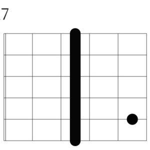 【ギター】開放弦をつかったGm7の押さえ方:コード表にあまり載ってない押さえ方3