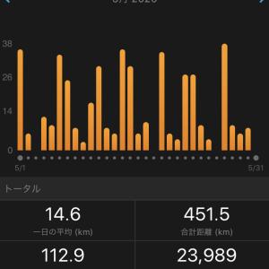 2020年5月のまとめ 月間走行距離は451.5km(目標達成)