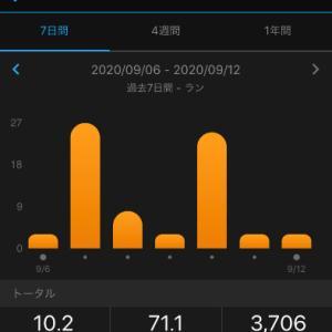 目標:90分ジョグ→スピード練習、インターバル6-10本、仕事日の朝スピード練習WEEK(2020.9.6~9.12)