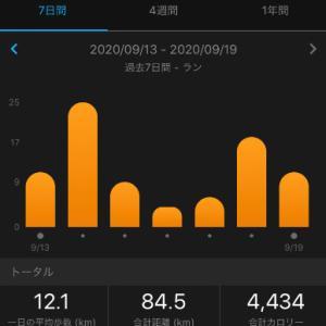 目標:インターバル6-10本、ロング→スピード練習WEEK(2020.9.13~9.19)
