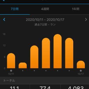 目標:2kmのインターバルをやってみよう(2020.10.11~10.17)