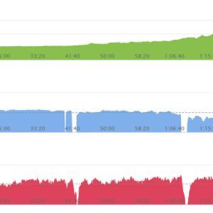 第21回ロングラン(1kmジョグ→19.5km走→6.2kmジョグ)