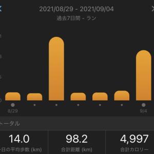 8月の終わりになって日焼けした週でした:合計98.2㎞(2021.8/29~9/4)