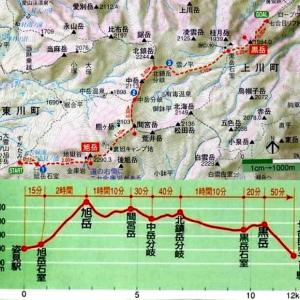 森と湖と実りの大地から ~北海道キャンプ旅行の記録~ ①