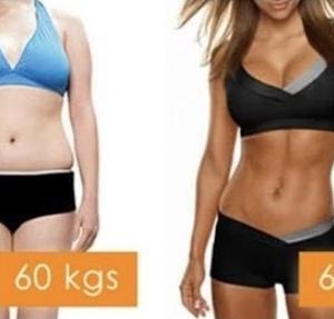 理想の体脂肪率はいくつ!?安全で結果の出る健康的なダイエット!