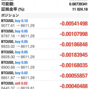 ビットコイン FX 半減期あたりでまた急落