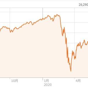 ダウは526ドル上昇。株高の原因はVIXの低下か
