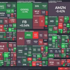 今週の米国株の動き(2020.10.12-10.15)