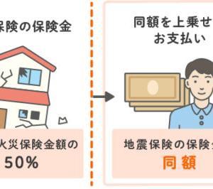 【都内注文住宅】火災保険は必須!地震保険は?安い保険会社は?