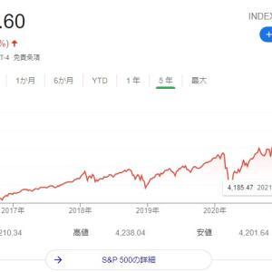 ダウ、S&P500最高値更新!どこまで上がるか?