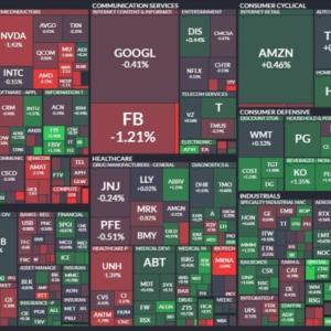 S&P連日下落相場続く。リバランス検討時期かも。