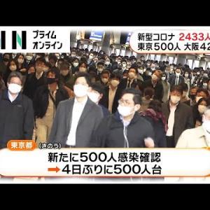 新型コロナ 2433人感染 東京500人 大阪427人