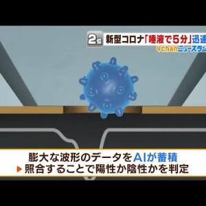 新型コロナ「唾液を使い5分で判別」精度は90%以上 大阪大学の研究グループが開発(2021年6月17日)