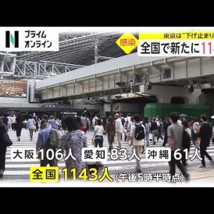 """新型コロナ 全国で新たに1143人 東京は""""下げ止まり"""""""