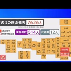東京でコロナ第3波超える過去最多の感染発表、全国も過去最多に迫る【新型コロナ】