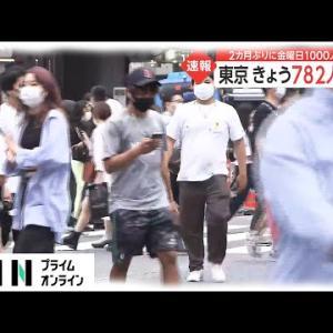 新型コロナ 東京都で新たに782人の感染確認