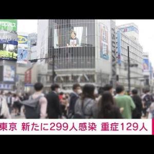 新型コロナ 東京で299人の新規感染者 重症は129人(2021年9月26日)