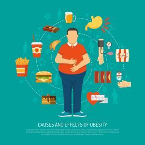 【筋トレの成果が無駄に⁈】血糖値の急上昇が太る&筋肥大を妨げるワケ