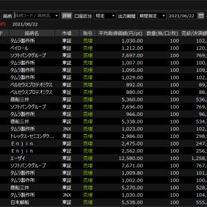 2021/6/22(火) びびりトレード