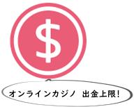 オンラインカジノ 出金上限