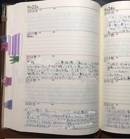 3日坊主こそ楽しめる連用日記