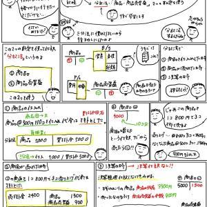 簿記きほんのき121【仕訳】商品売買(分記法)