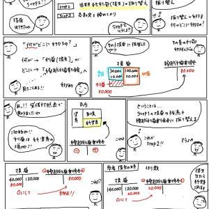 簿記きほんのき124 帳簿の締め切り(利益・損失の振り替え)