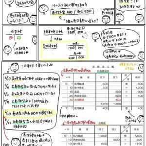 簿記きほんのき136 売掛金元帳