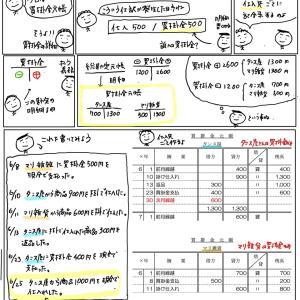 簿記きほんのき137 買掛金元帳