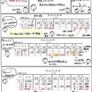 簿記きほんのき141 商品有高帳(移動平均法)