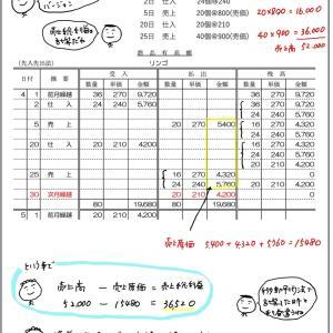 簿記きほんのき144 商品有高帳と売上総利益(先入先出法)