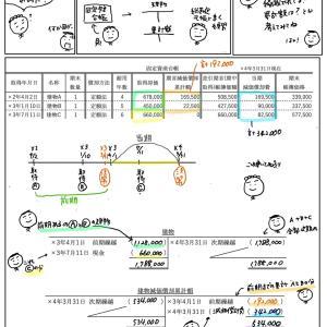 簿記きほんのき146 固定資産台帳と総勘定元帳