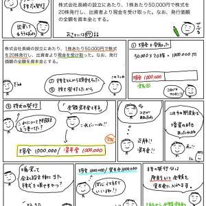 【問題13】株式の発行