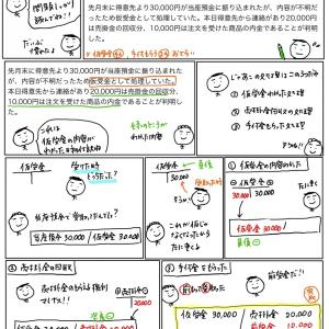 【問題15】仮受金が判明した仕訳