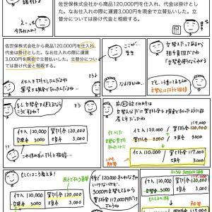【問題24】仕入諸掛(相手負担)