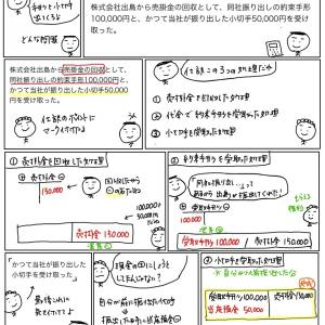 【問題編25】売掛金の回収(手形・小切手)