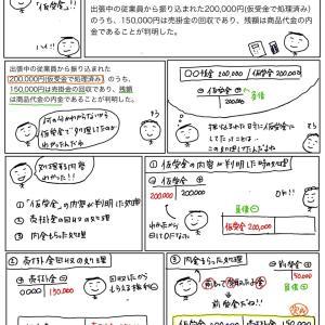 【問題編30】仮受金