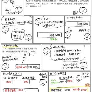 【問題編64】ICカードの使用