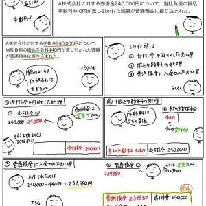 【問題編65】売掛金の回収