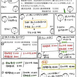 【問題編68】訂正仕訳