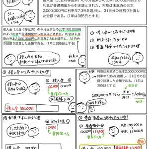 【問題編72】借入金の返済